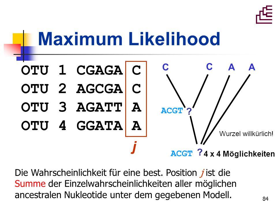 Maximum Likelihood OTU 1 CGAGA C OTU 2 AGCGA C OTU 3 AGATT A