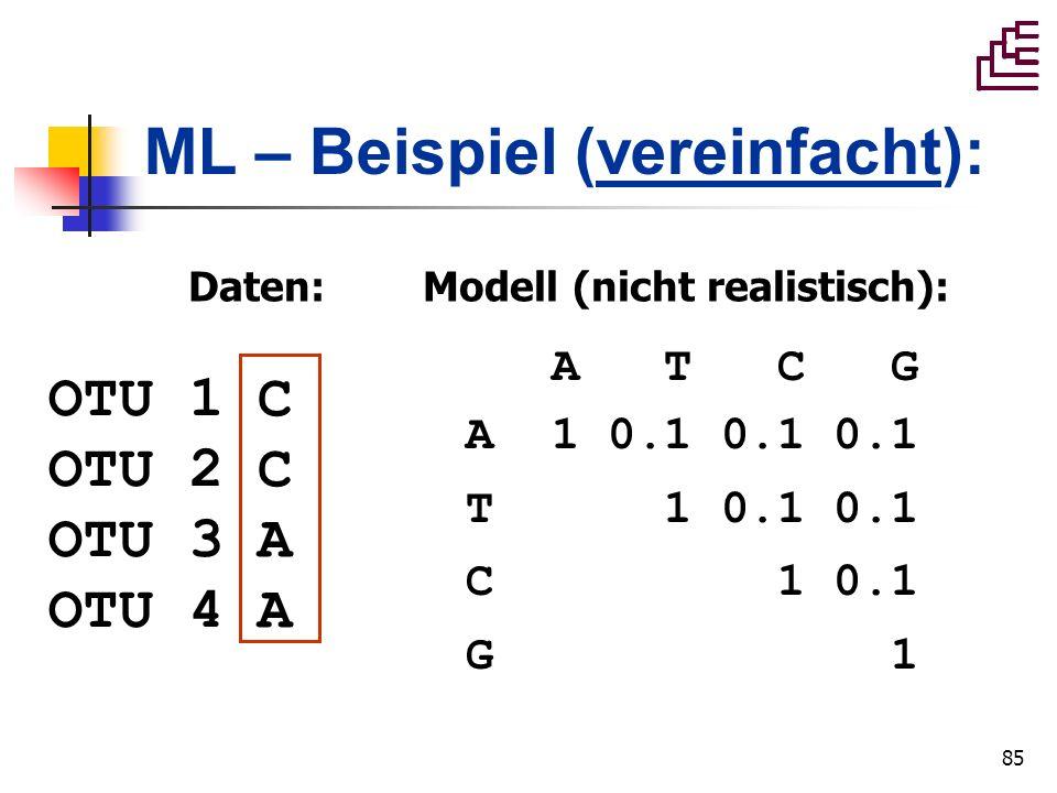 ML – Beispiel (vereinfacht):