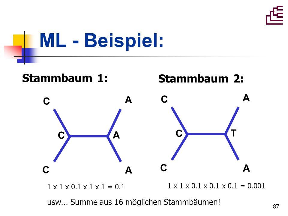 ML - Beispiel: Stammbaum 1: Stammbaum 2: A A C C T