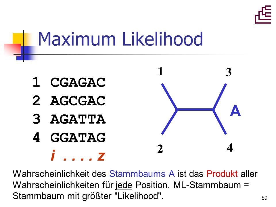 Maximum Likelihood 1 CGAGAC 2 AGCGAC 3 AGATTA 4 GGATAG A i . . . . z 1
