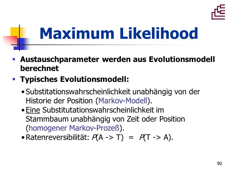Maximum Likelihood Austauschparameter werden aus Evolutionsmodell berechnet. Typisches Evolutionsmodell: