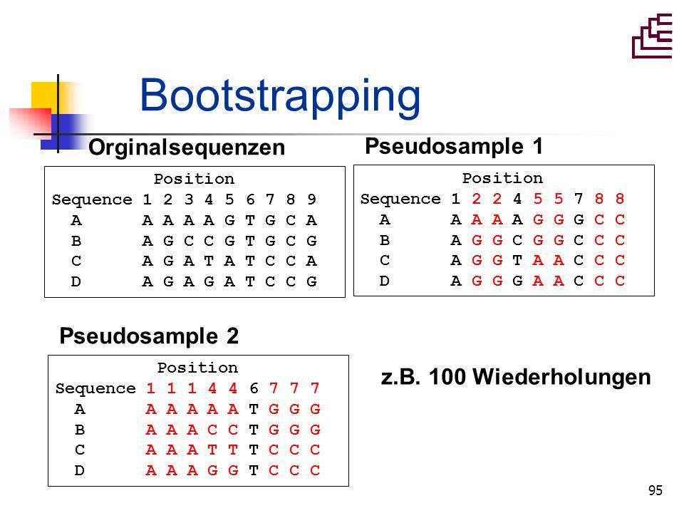 Bootstrapping Orginalsequenzen Pseudosample 1 Pseudosample 2
