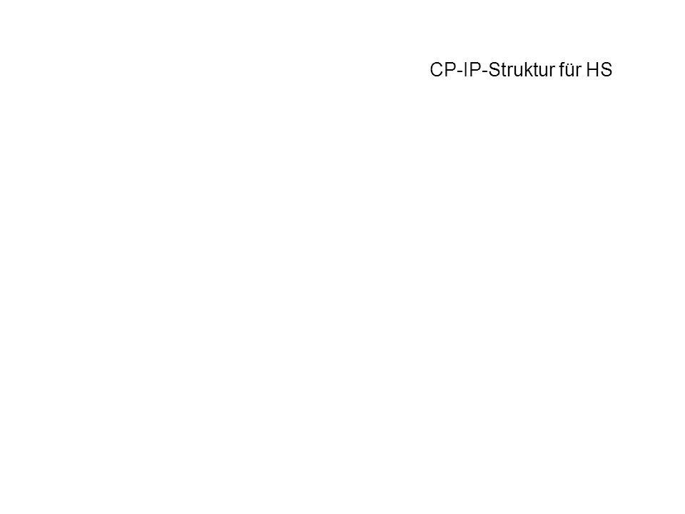CP-IP-Struktur für HS