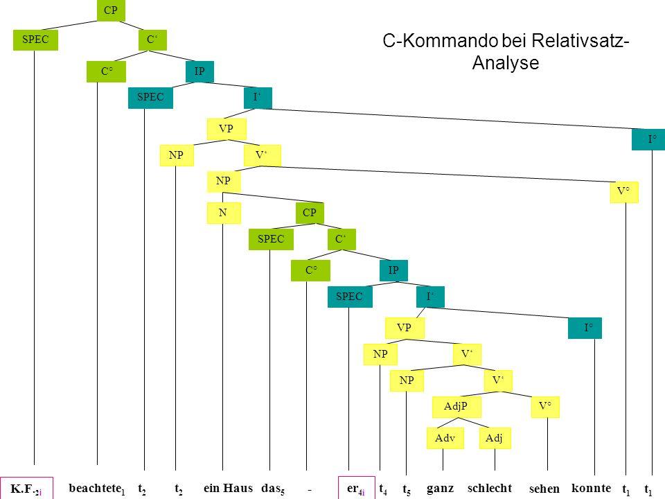 C-Kommando bei Relativsatz-Analyse