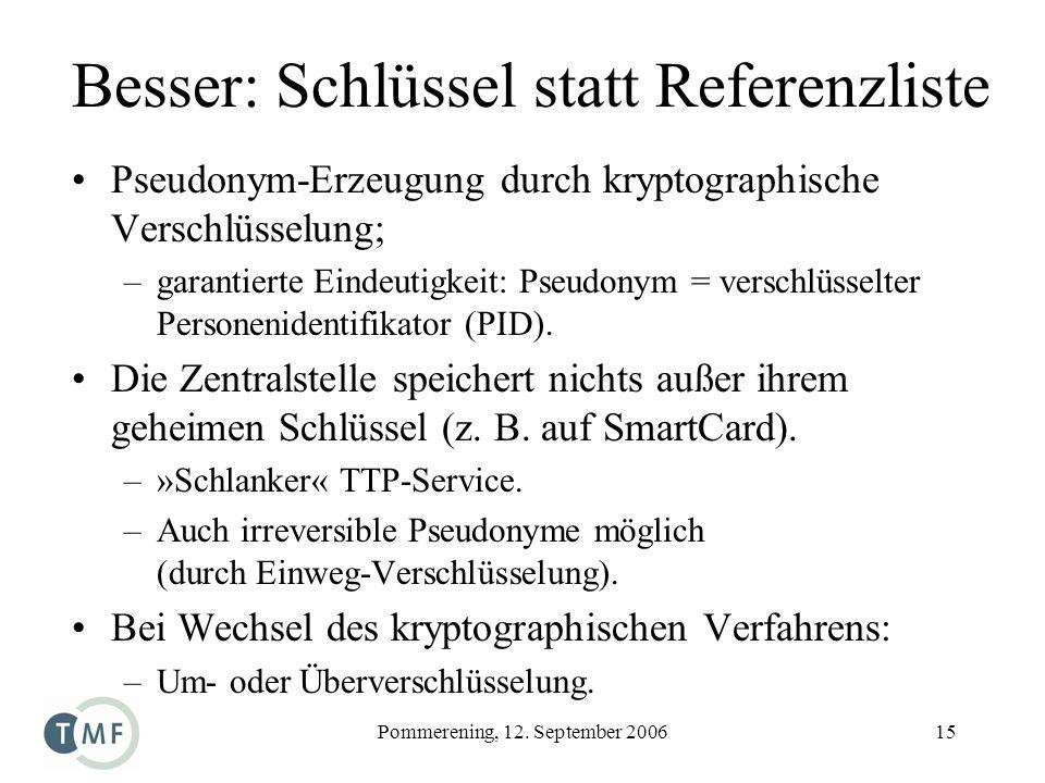 Besser: Schlüssel statt Referenzliste