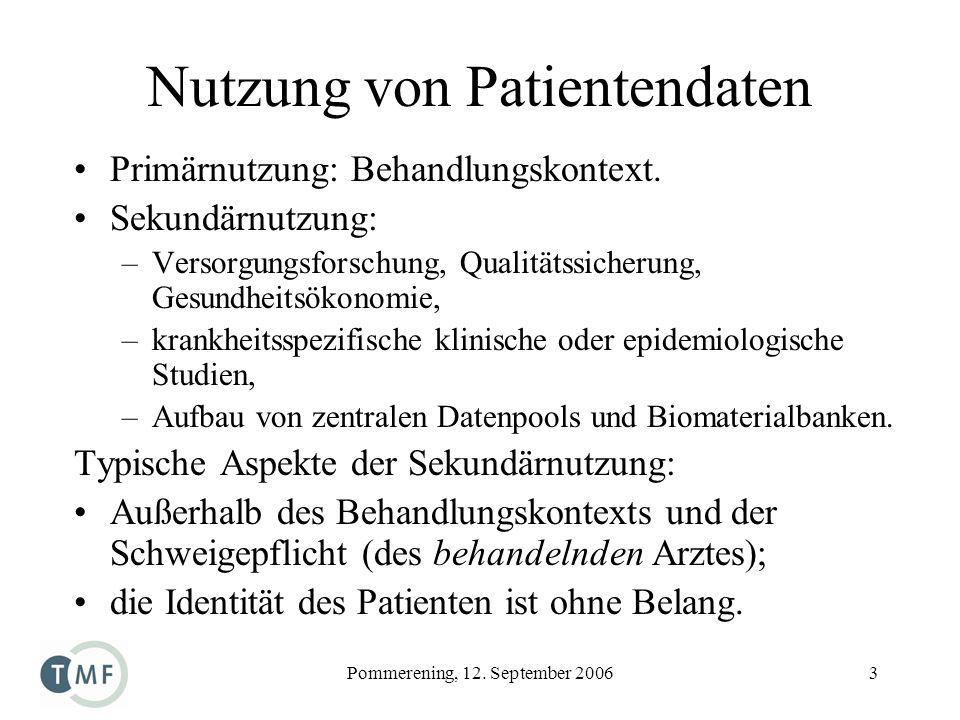 Nutzung von Patientendaten