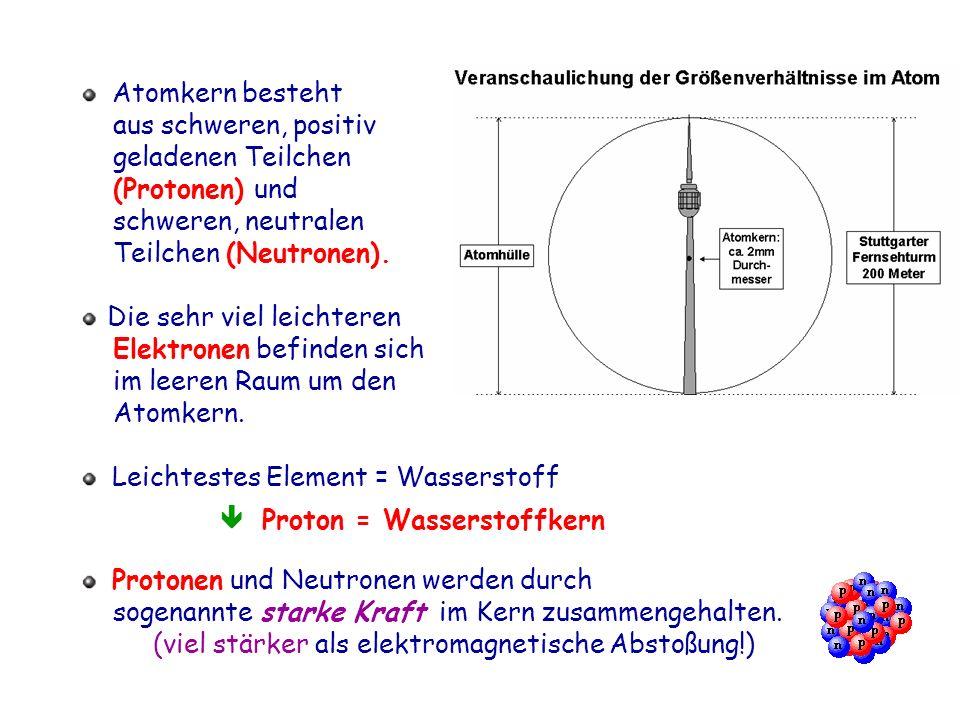 Atomkern besteht aus schweren, positiv. geladenen Teilchen. (Protonen) und. schweren, neutralen.