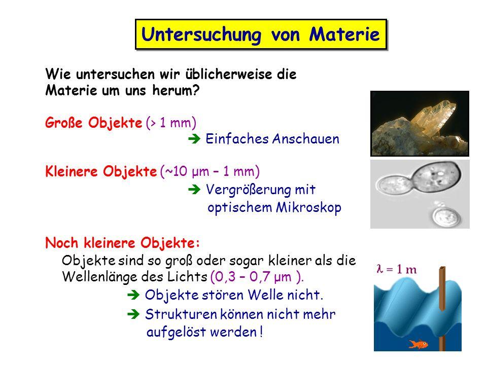 Untersuchung von Materie