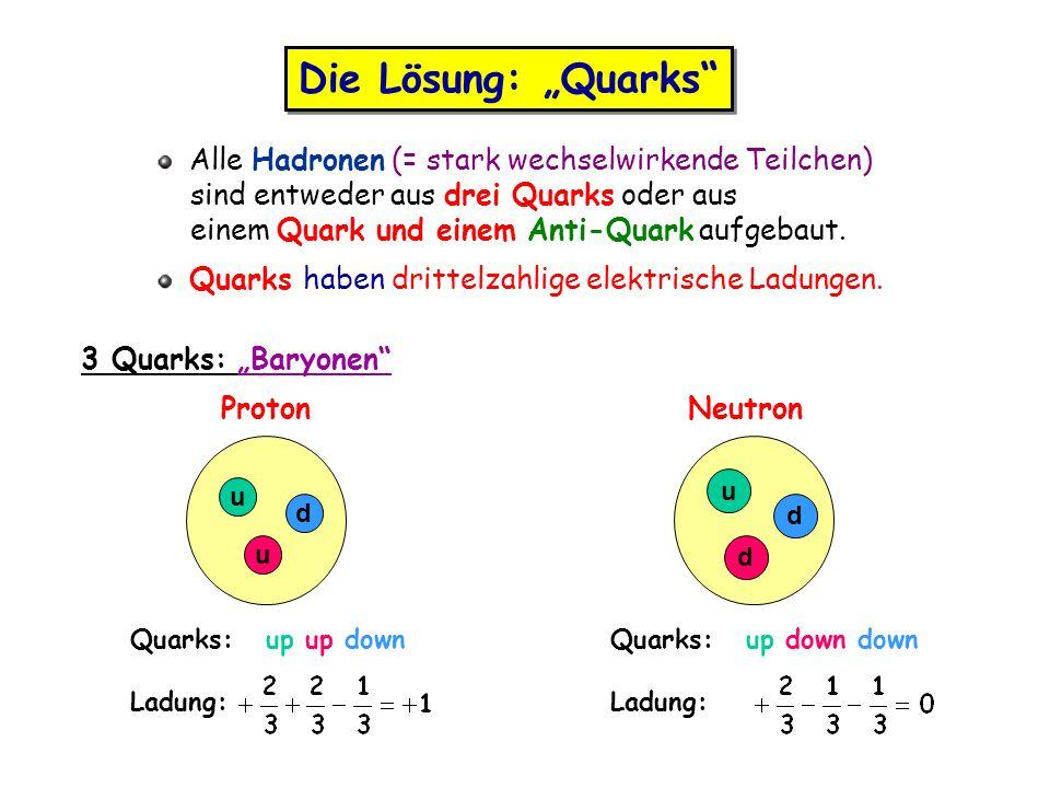"""Die Lösung: """"Quarks Alle Hadronen (= stark wechselwirkende Teilchen)"""