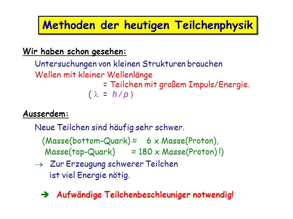 Methoden der heutigen Teilchenphysik