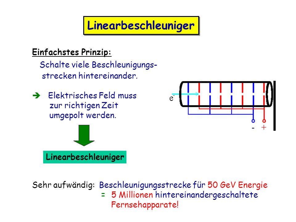 Linearbeschleuniger Einfachstes Prinzip: