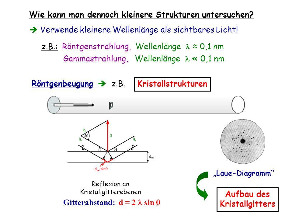 Gitterabstand: d = 2  sin θ