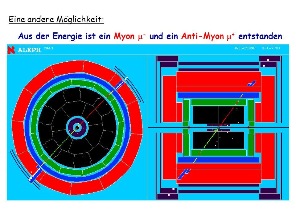 Aus der Energie ist ein Myon - und ein Anti-Myon + entstanden