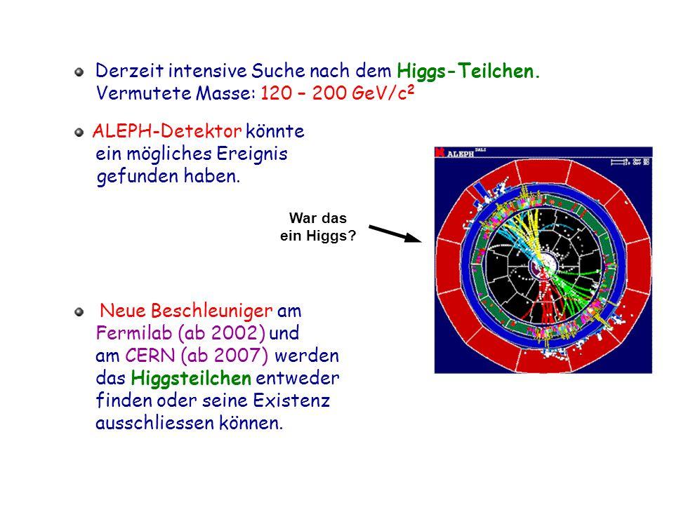 Derzeit intensive Suche nach dem Higgs-Teilchen.