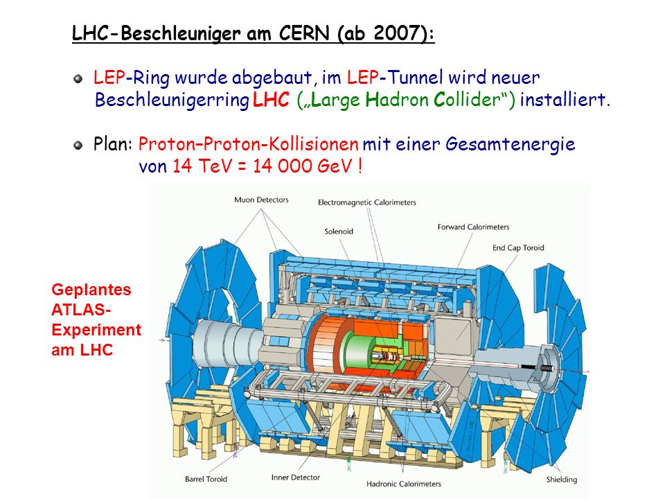LHC-Beschleuniger am CERN (ab 2007):