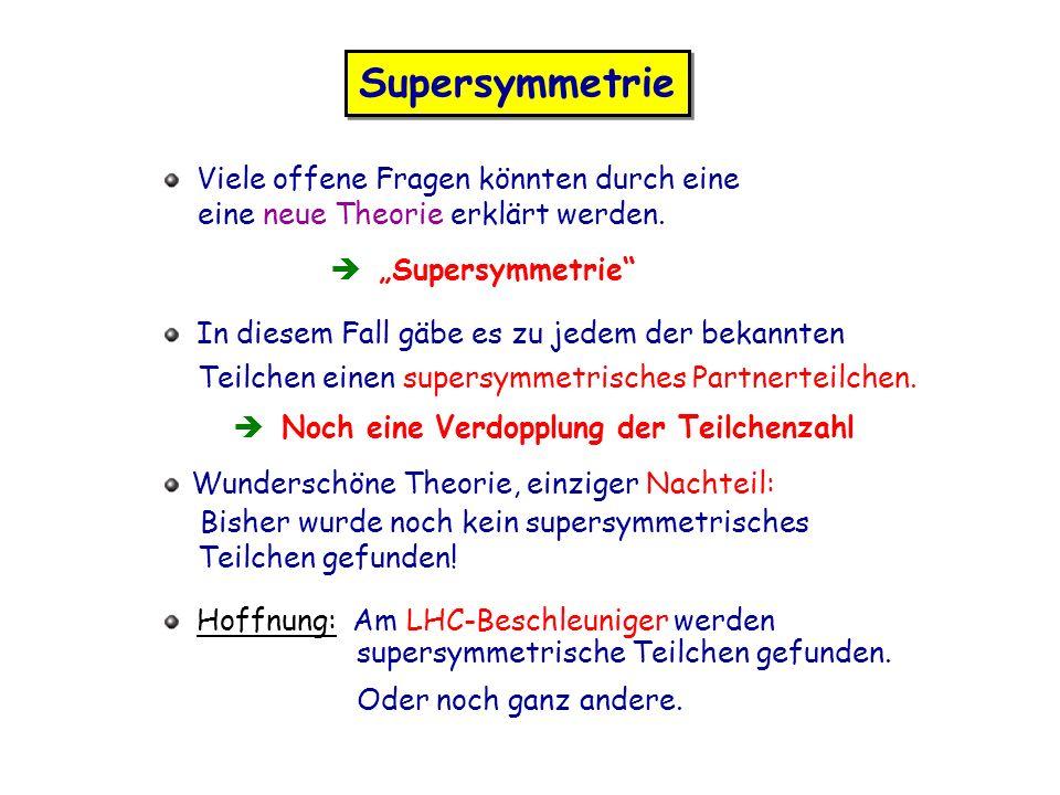 Supersymmetrie Viele offene Fragen könnten durch eine