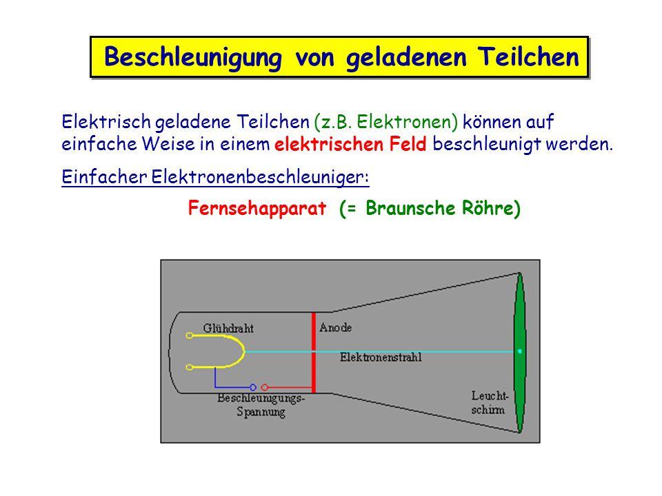 Beschleunigung von geladenen Teilchen