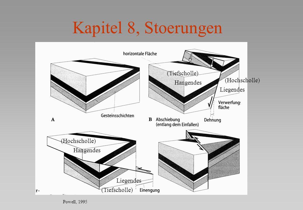 Kapitel 8, Stoerungen (Tiefscholle) (Hochscholle) Hangendes Liegendes