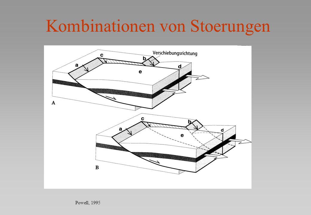 Kombinationen von Stoerungen