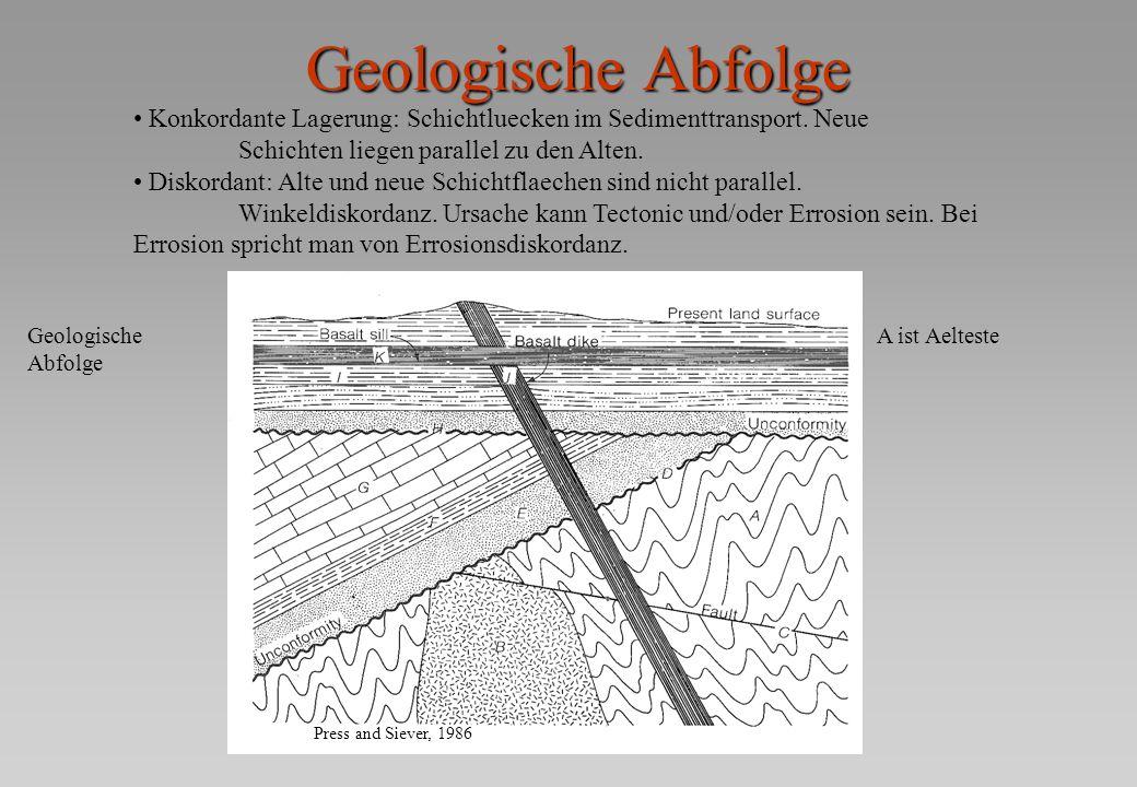 Geologische Abfolge Konkordante Lagerung: Schichtluecken im Sedimenttransport. Neue Schichten liegen parallel zu den Alten.