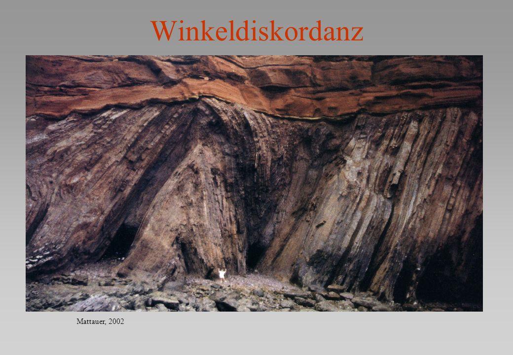 Winkeldiskordanz Mattauer, 2002