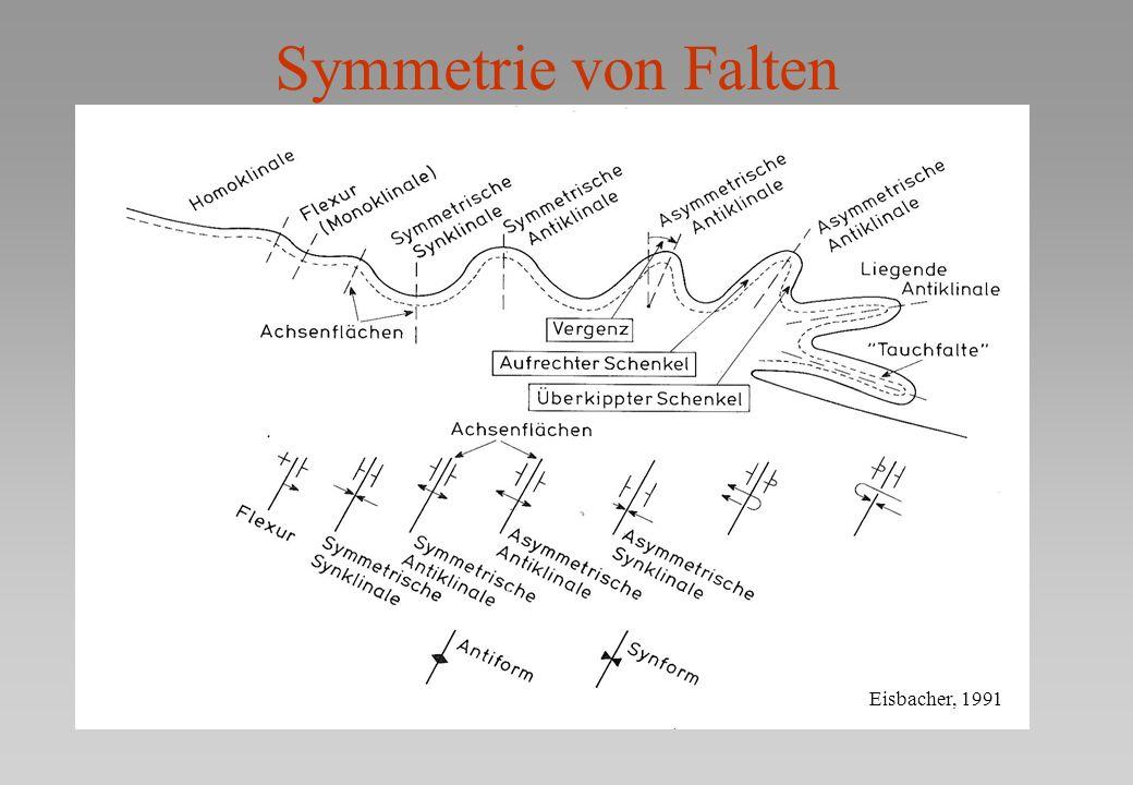 Symmetrie von Falten Eisbacher, 1991