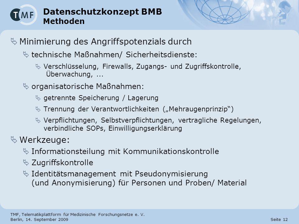 Datenschutzkonzept BMB Methoden
