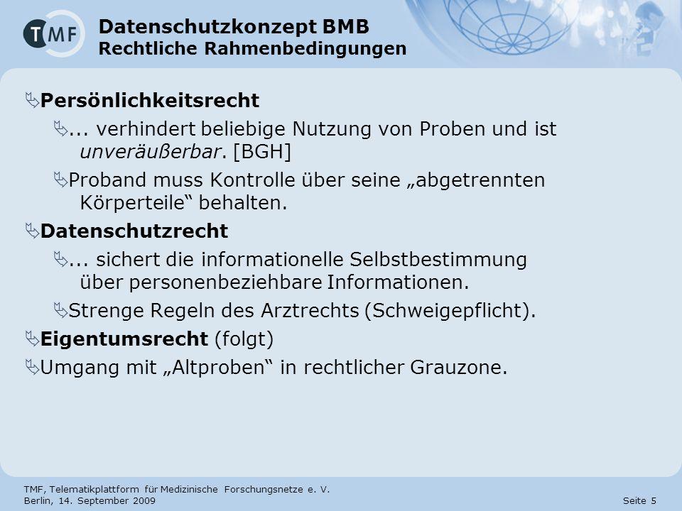 Datenschutzkonzept BMB Rechtliche Rahmenbedingungen