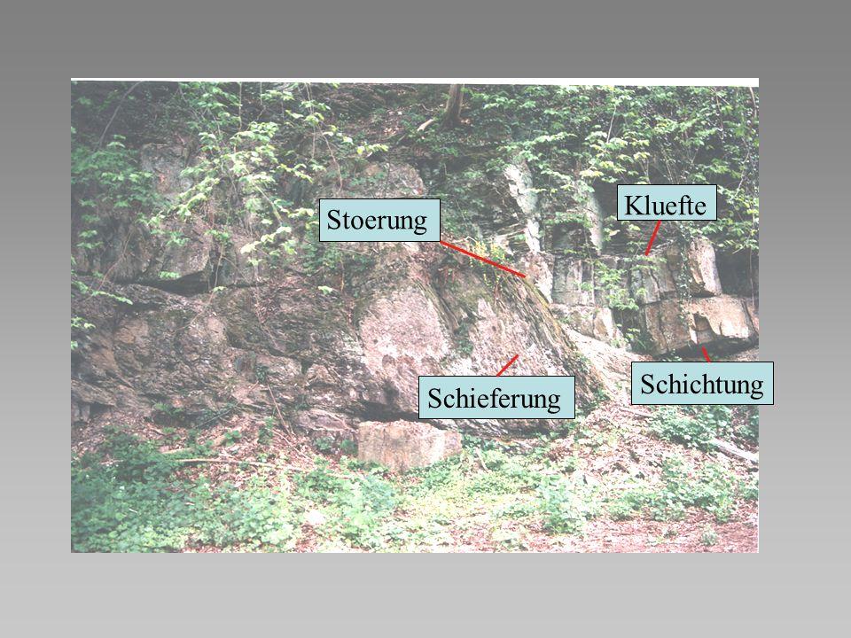 Kluefte Stoerung Schichtung Schieferung