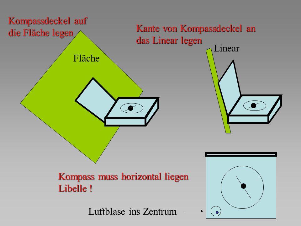 Kompassdeckel auf die Fläche legen. Kante von Kompassdeckel an. das Linear legen. Linear. Fläche.
