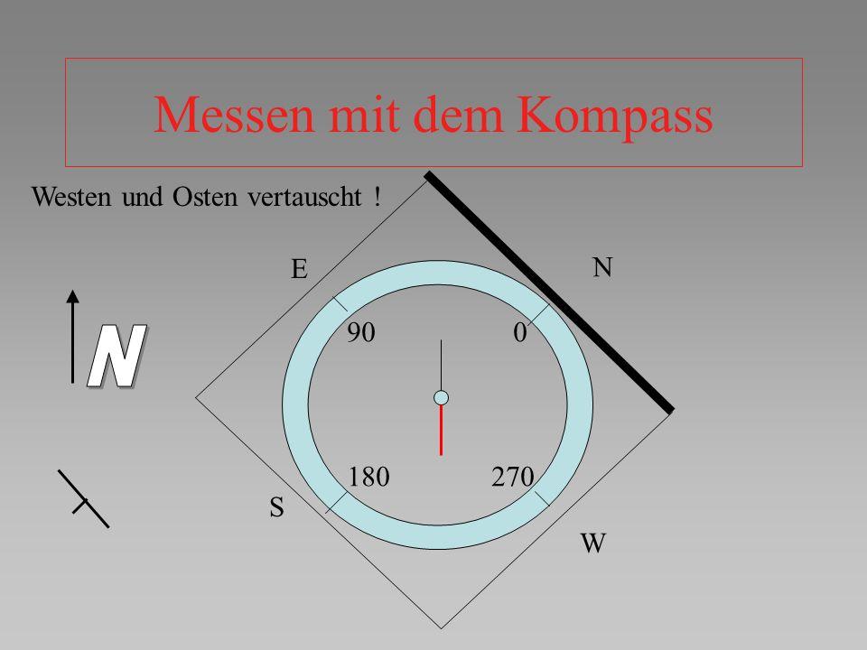 Messen mit dem Kompass N Westen und Osten vertauscht ! E N 90 180 270