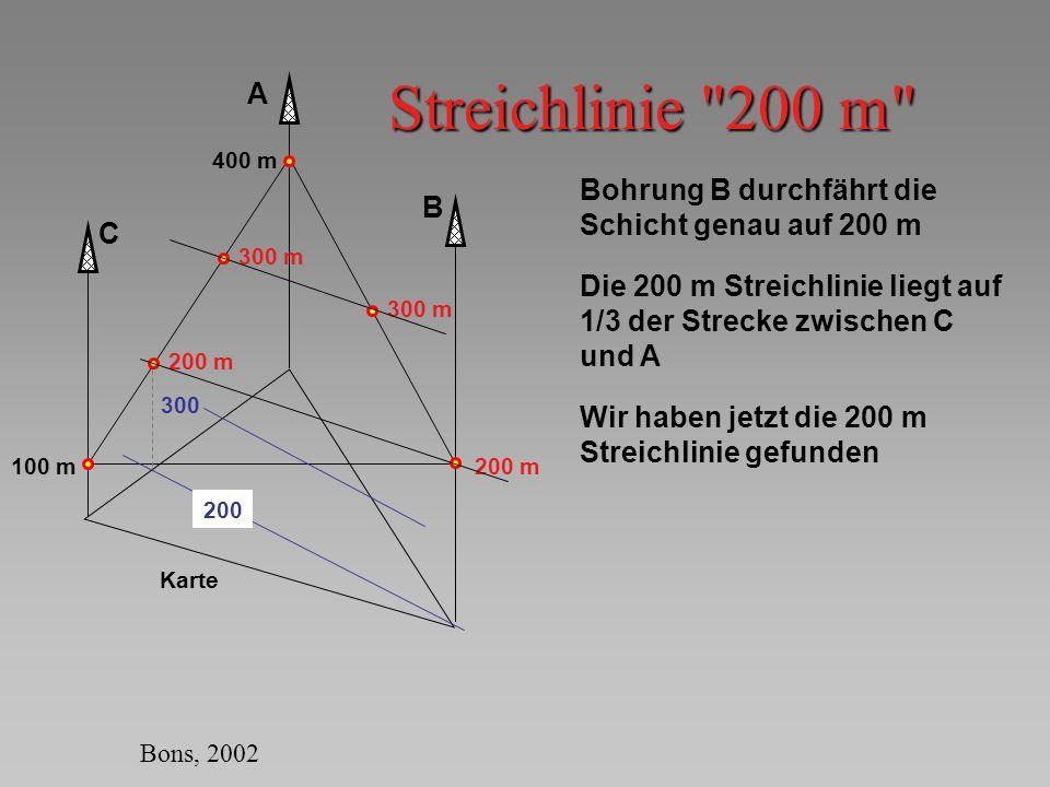 Streichlinie 200 m A. 400 m. Bohrung B durchfährt die Schicht genau auf 200 m. B. C. 300 m.