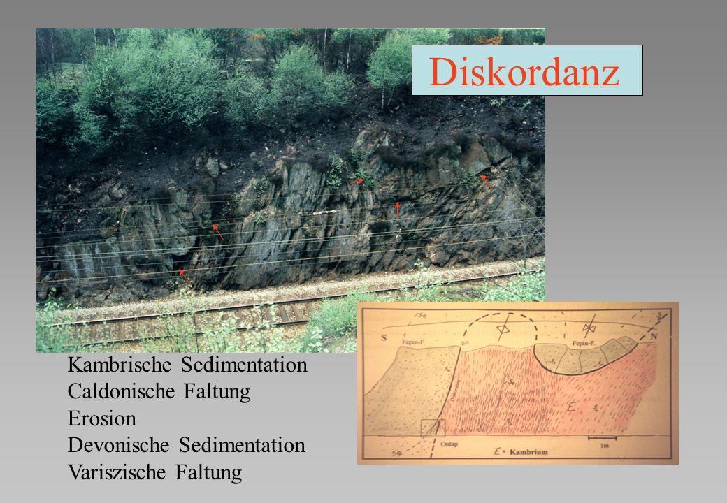Diskordanz Kambrische Sedimentation Caldonische Faltung Erosion