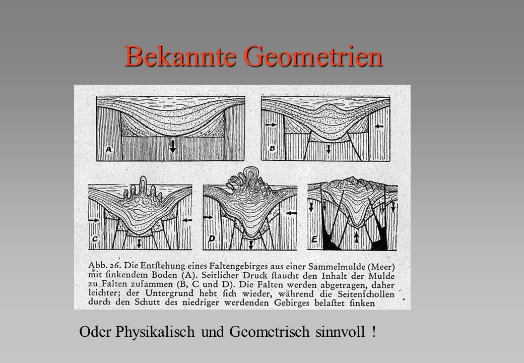 Bekannte Geometrien Oder Physikalisch und Geometrisch sinnvoll !