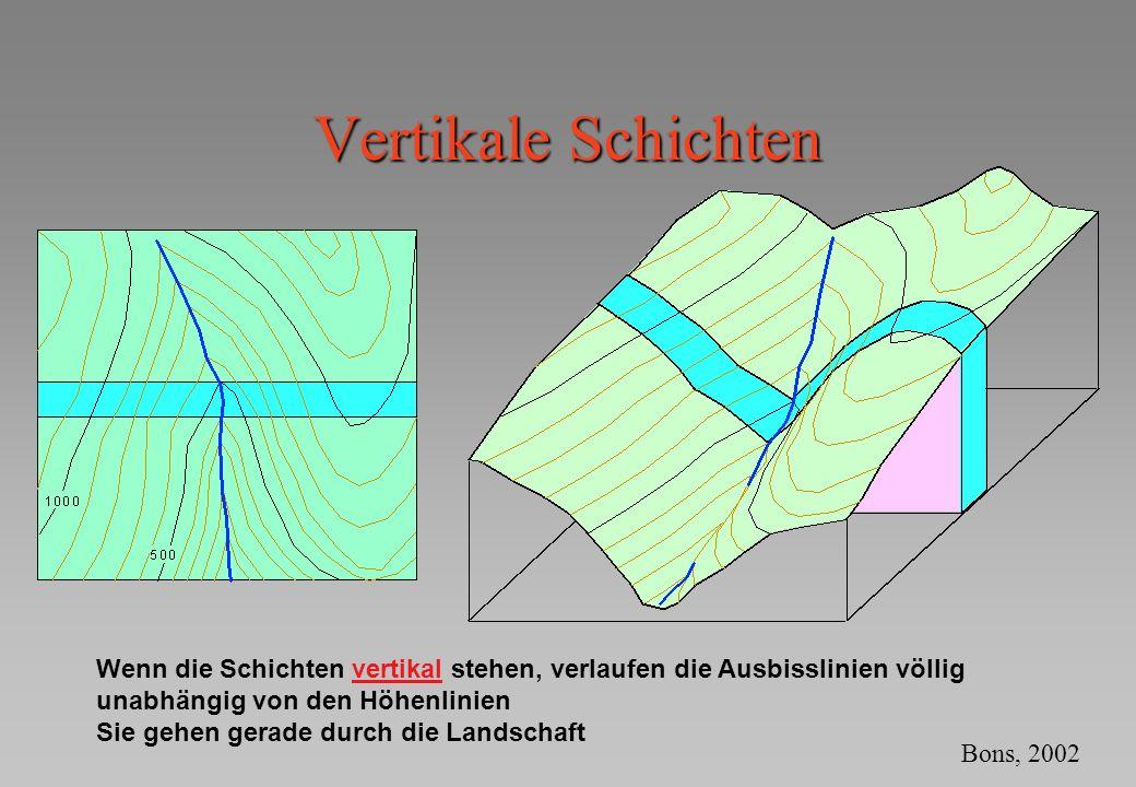 Vertikale Schichten Wenn die Schichten vertikal stehen, verlaufen die Ausbisslinien völlig unabhängig von den Höhenlinien.
