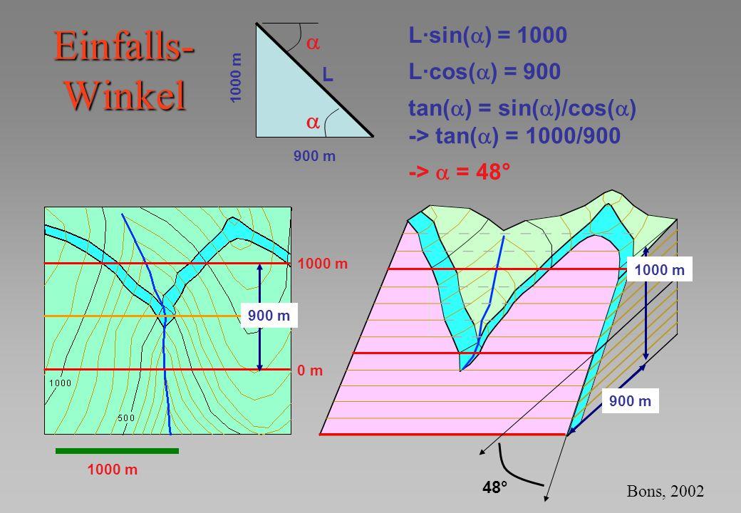 Einfalls-Winkel L·sin(a) = 1000 a L·cos(a) = 900