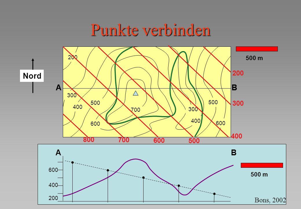 Punkte verbinden A B Nord A B 200 300 400 800 700 600 500 Bons, 2002