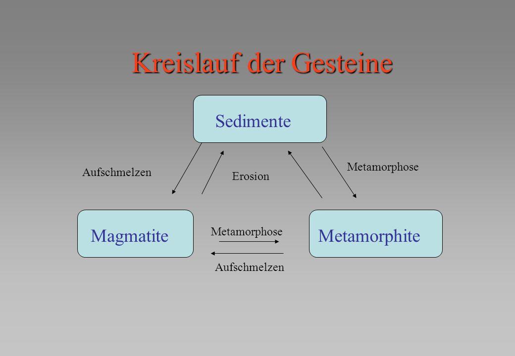 Kreislauf der Gesteine