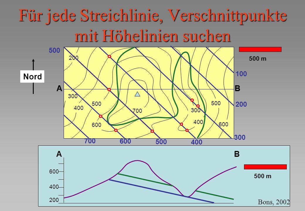 Für jede Streichlinie, Verschnittpunkte mit Höhelinien suchen