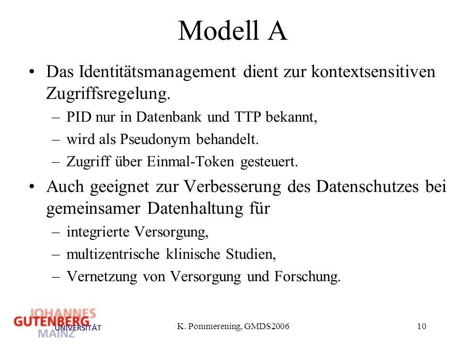Modell A Das Identitätsmanagement dient zur kontextsensitiven Zugriffsregelung. PID nur in Datenbank und TTP bekannt,
