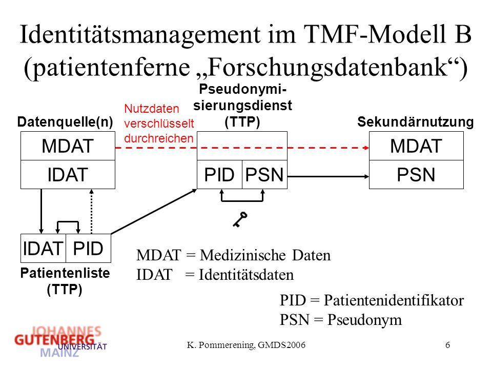 Pseudonymi- sierungsdienst (TTP)