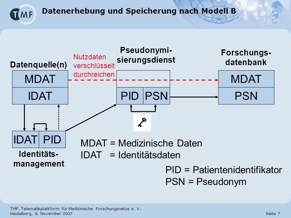 Datenerhebung und Speicherung nach Modell B