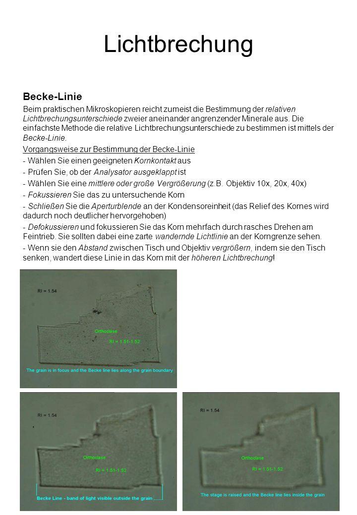 Lichtbrechung Becke-Linie