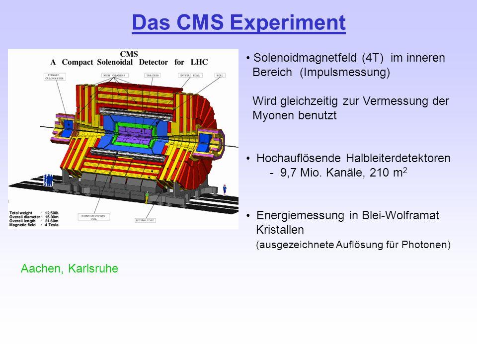 Das CMS Experiment Solenoidmagnetfeld (4T) im inneren