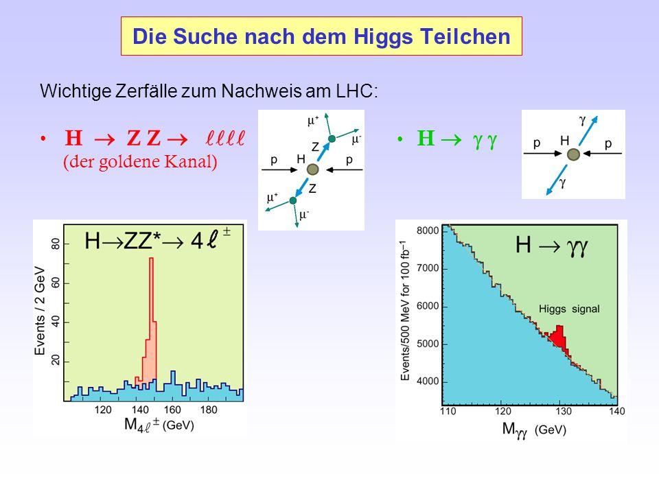 Die Suche nach dem Higgs Teilchen