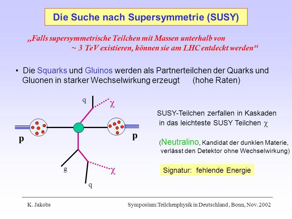 Die Suche nach Supersymmetrie (SUSY)