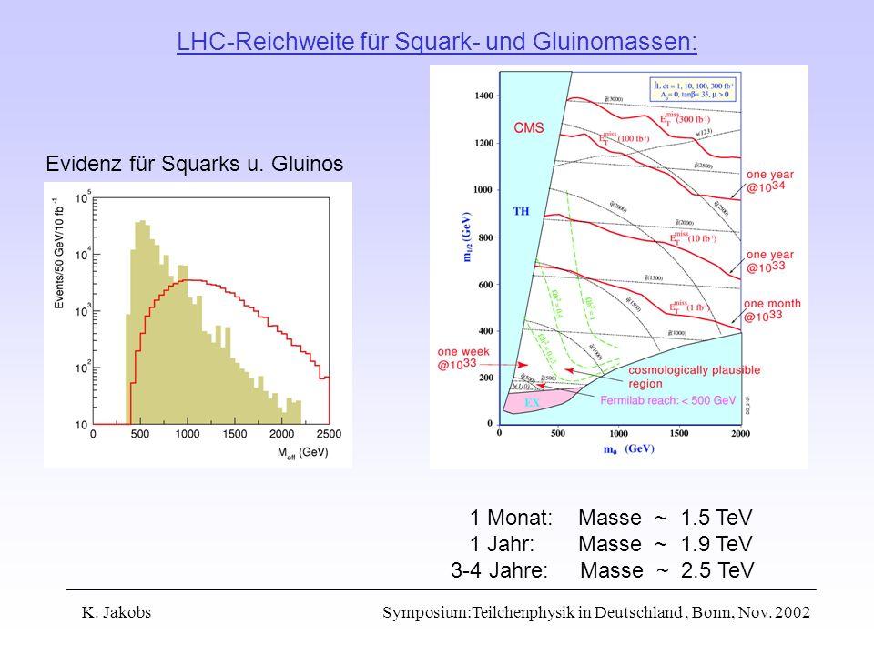 LHC-Reichweite für Squark- und Gluinomassen: