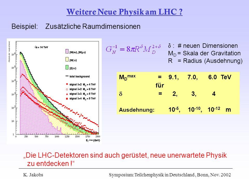 Weitere Neue Physik am LHC