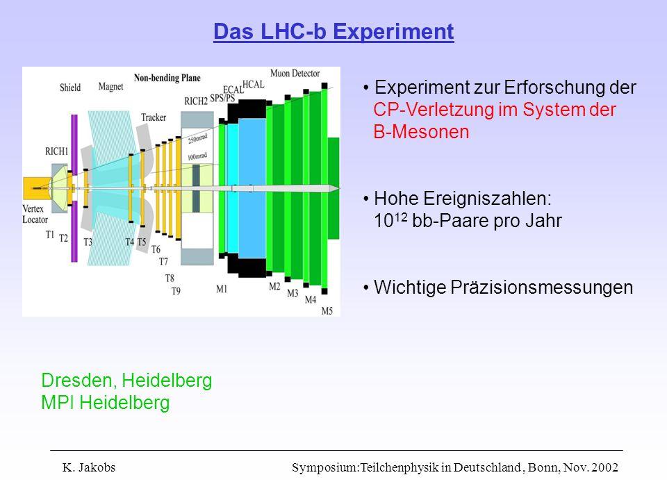 Das LHC-b Experiment Experiment zur Erforschung der