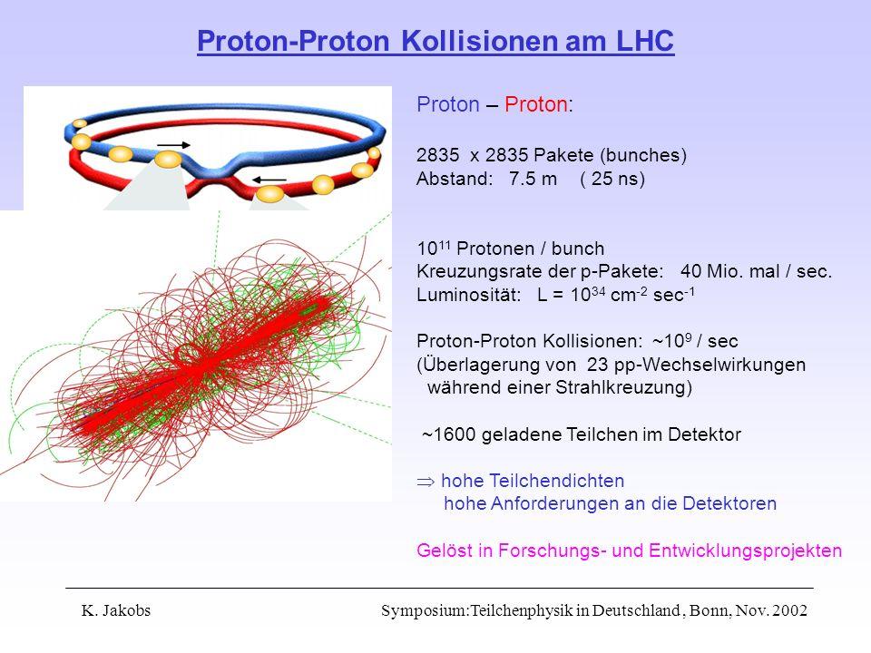 Proton-Proton Kollisionen am LHC